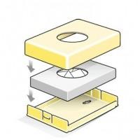 Пакеты для гигиенических принадлежностей и диспенсеры